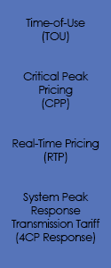 Time Sensitive Pricing